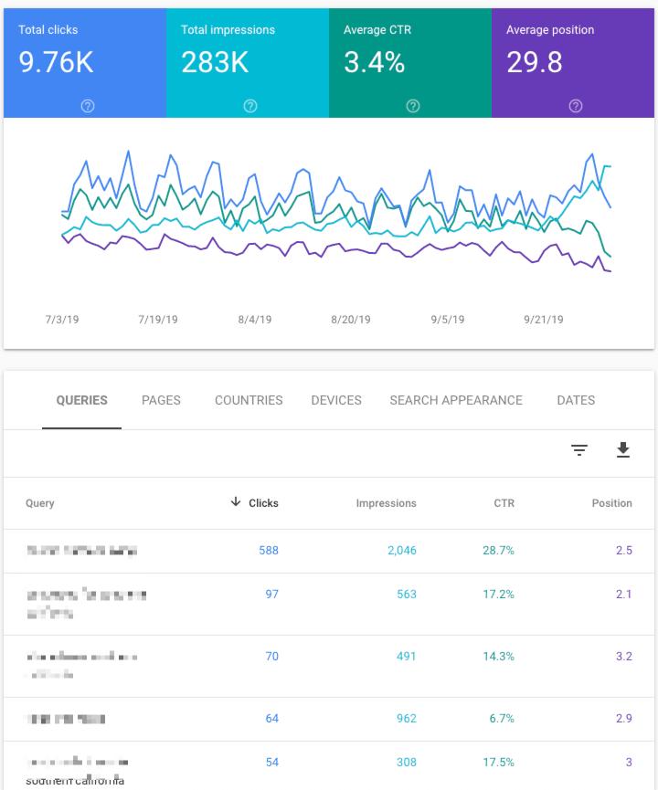 google search console chart | wild oak media
